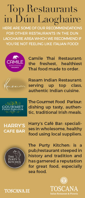 Good Restaurants in the Dun Laoghaire Area - Purty Kitchen, Rasam, Camile Thai, Gourmet Food Parlour,Harrys Cafe Bar