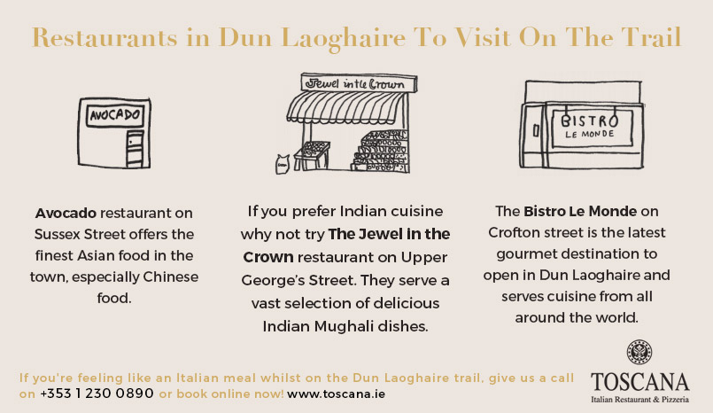 Restaurants in Dun Laoghaire to Visit - Toscana Italian Restaurant